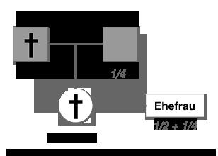 grafik8