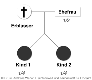 grafik9